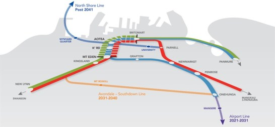 city-rail-link-with-future-lines_900x418